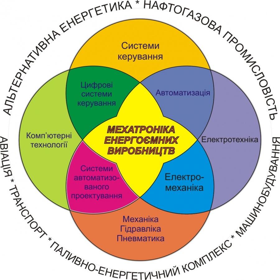 МЕХАТРОНИКА3 (1)