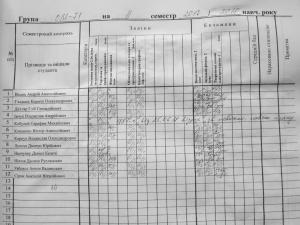 результати сесії 30.06.2018