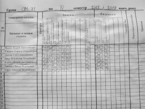результати сесії 24.06.2019