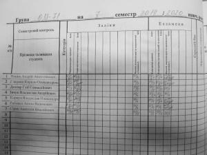 результати сесії 29.01.2020